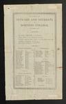 Bowdoin College Catalogue (1809)